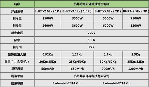 防爆空调等级,格力防爆空调详细参数挂式机参数